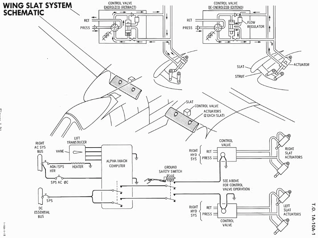 tf39 engine diagram get wiring diagram free