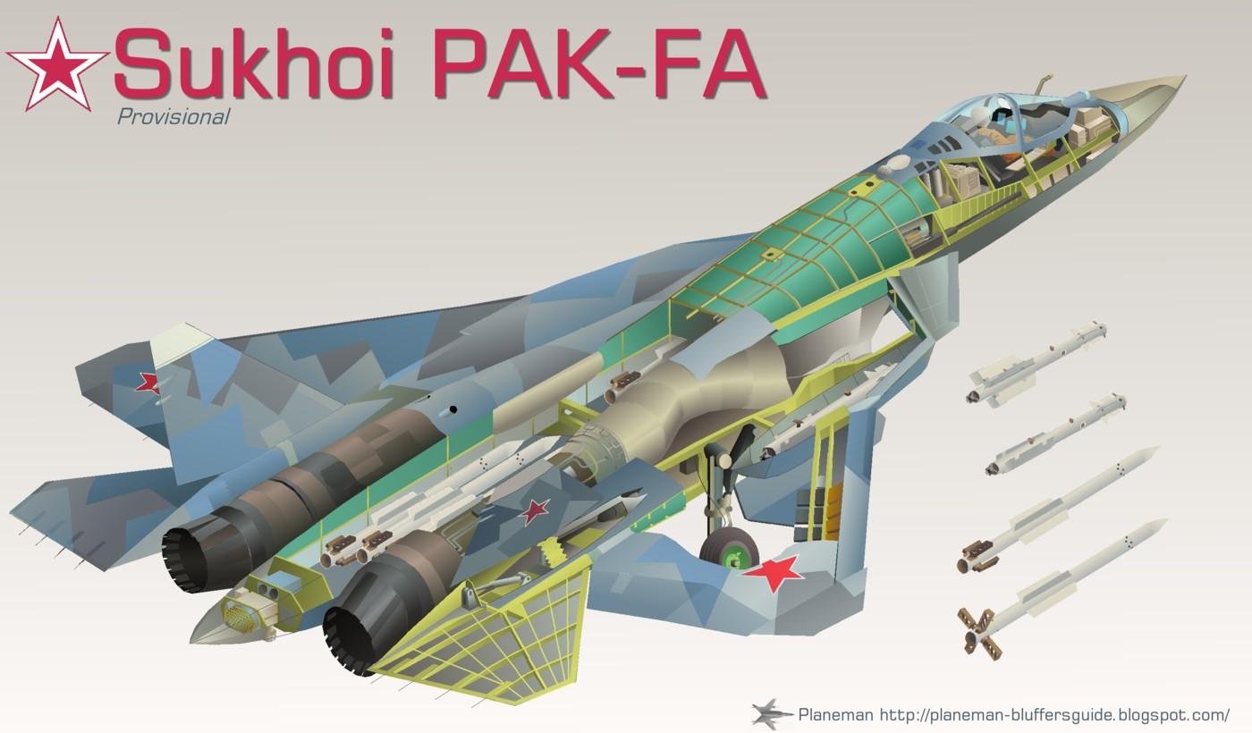 http://server.3rd-wing.net/public/Pouka/PAK-FA/PAK-FA-20.jpg